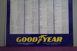 GoodYear Aquatred Pressures Check Tin Sign