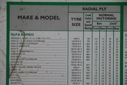 Kelly Tyres Tyre Pressures Check